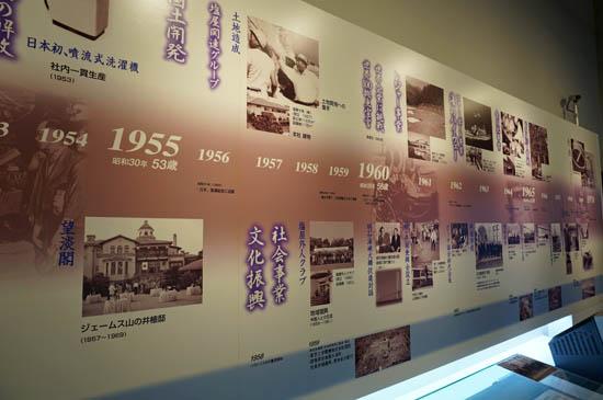 井植記念館の展示