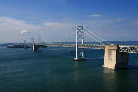 瀬戸大橋タワーから眺める瀬戸大橋